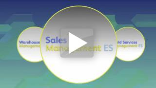 Intuit Sales